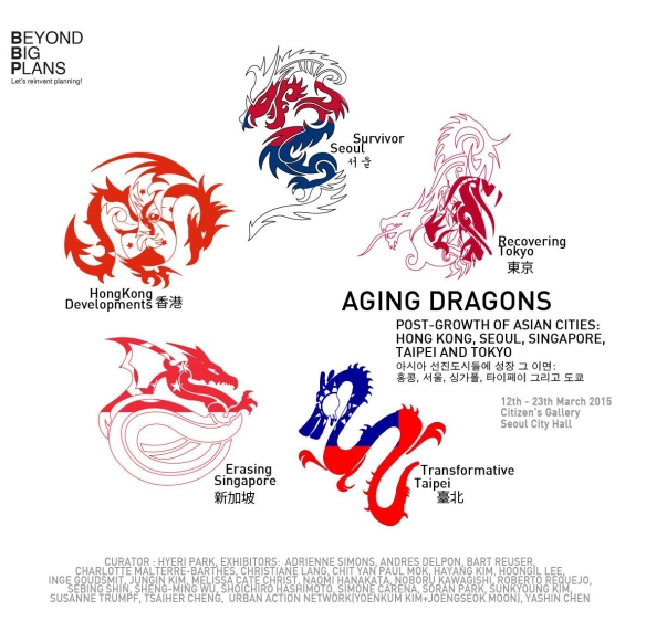 aging dragons
